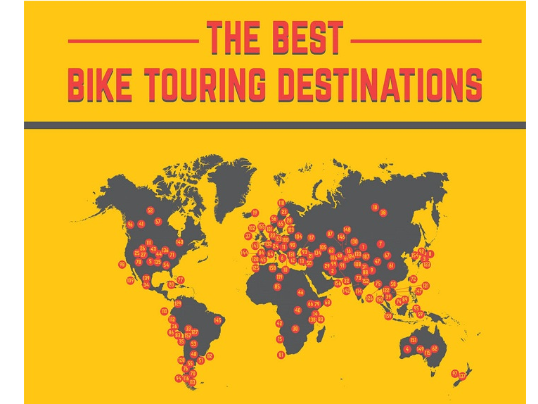 best bicycle touring destinations